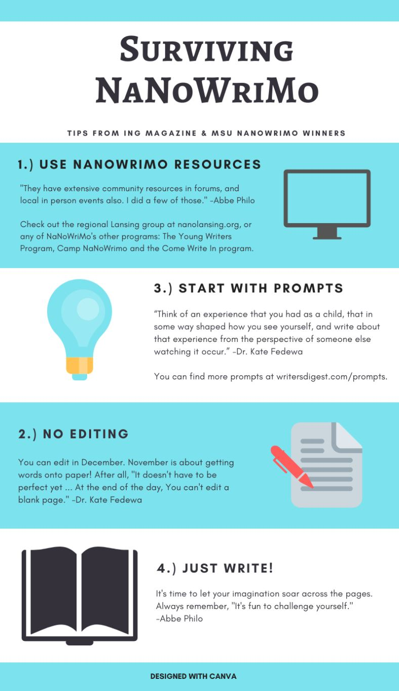 A blue and white infographic about Surviving NaNoWriMo.